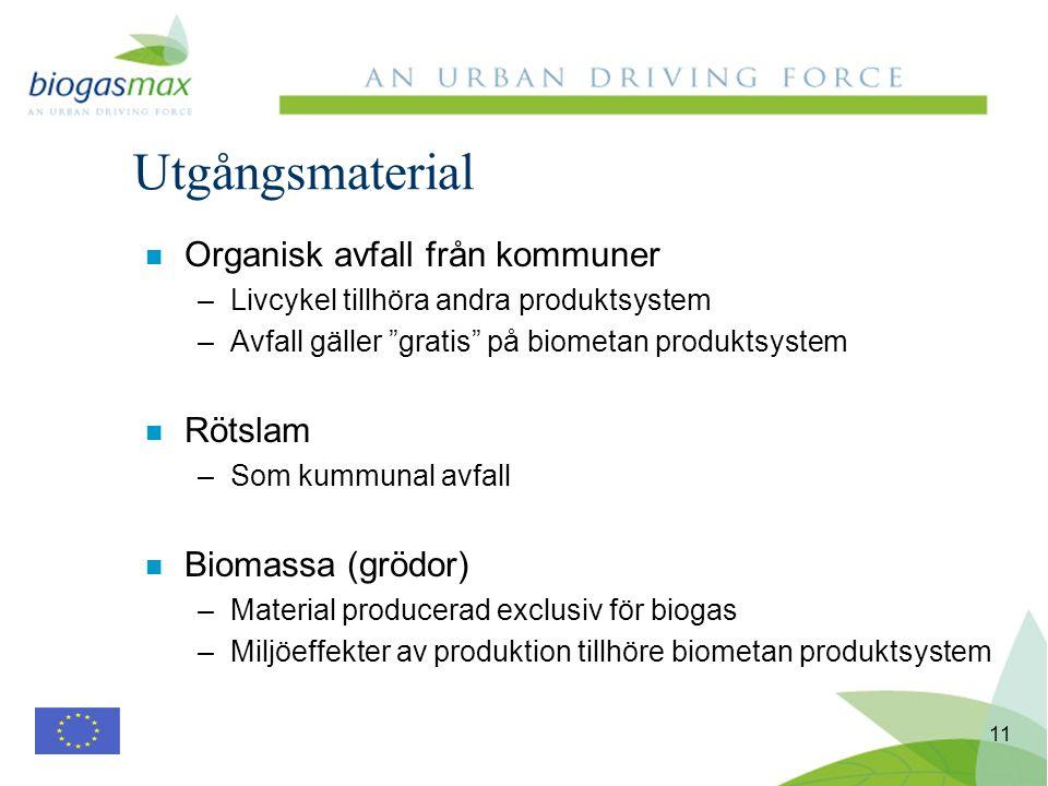 11 n Organisk avfall från kommuner –Livcykel tillhöra andra produktsystem –Avfall gäller gratis på biometan produktsystem n Rötslam –Som kummunal avfall n Biomassa (grödor) –Material producerad exclusiv för biogas –Miljöeffekter av produktion tillhöre biometan produktsystem Utgångsmaterial