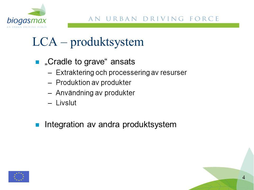 4 n Cradle to grave ansats –Extraktering och processering av resurser –Produktion av produkter –Användning av produkter –Livslut n Integration av andra produktsystem LCA – produktsystem