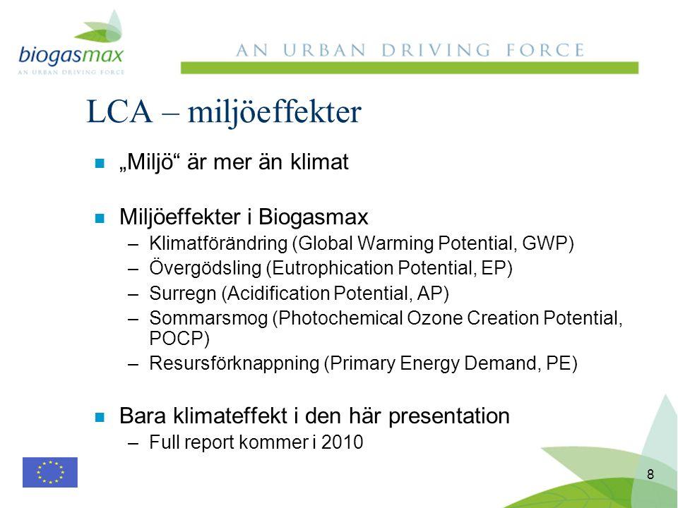 Klimateffekt 19 Utgångs- materialer ProduktionUpp- gradering DistributionAnvändning GWP [kg CO 2 ekvivalent] Rötrest nytta