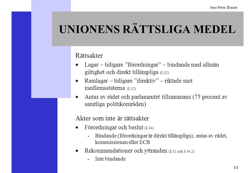 14 Jens-Peter Bonde UNIONENS RÄTTSLIGA MEDEL Rättsakter Lagar – tidigare förordningar – bindande med allmän giltighet och direkt tillämpliga (I-32) Ra