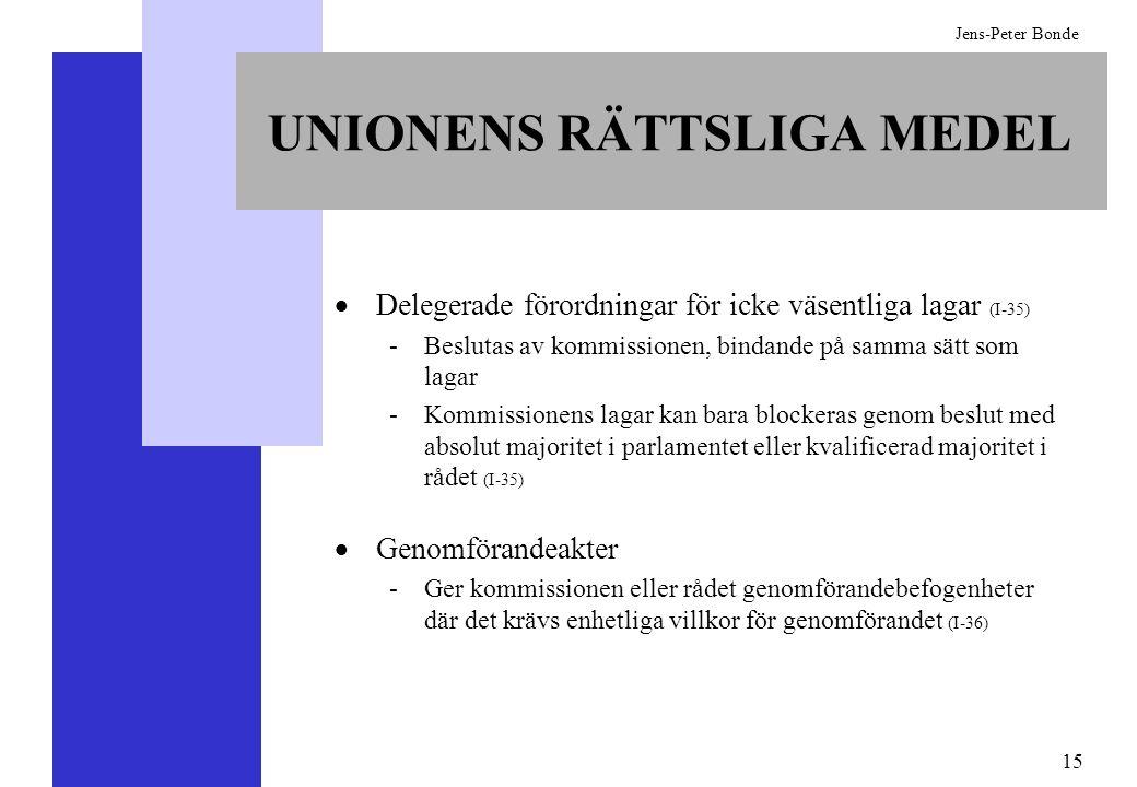 15 Jens-Peter Bonde UNIONENS RÄTTSLIGA MEDEL Delegerade förordningar för icke väsentliga lagar (I-35) -Beslutas av kommissionen, bindande på samma sät
