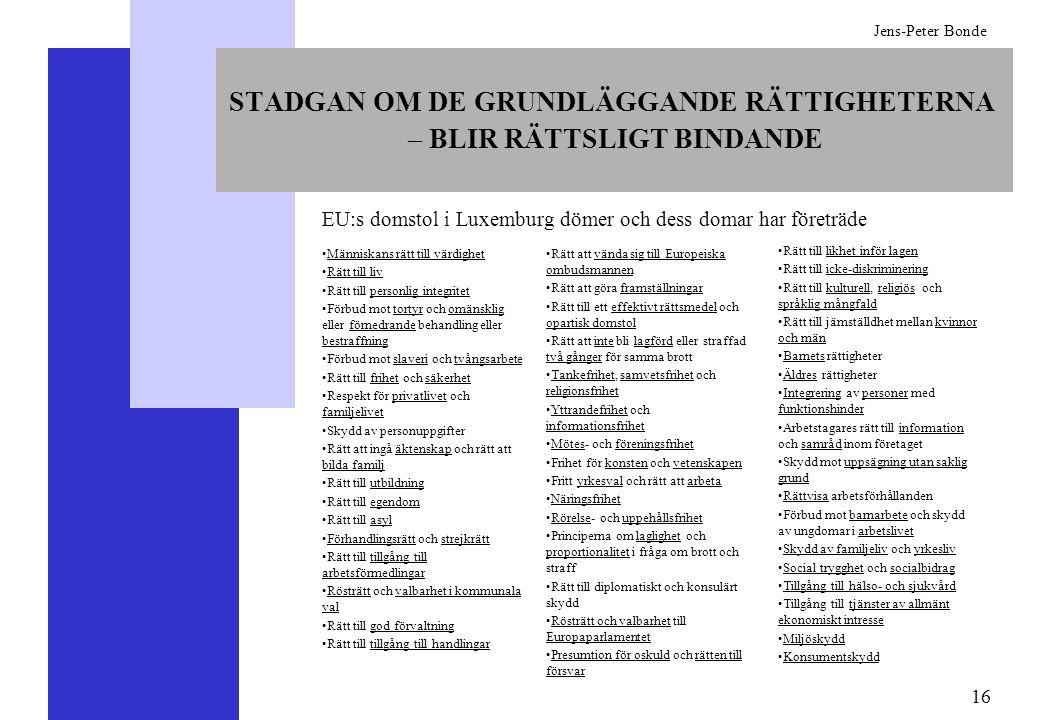 16 Jens-Peter Bonde STADGAN OM DE GRUNDLÄGGANDE RÄTTIGHETERNA – BLIR RÄTTSLIGT BINDANDE EU:s domstol i Luxemburg dömer och dess domar har företräde Rä