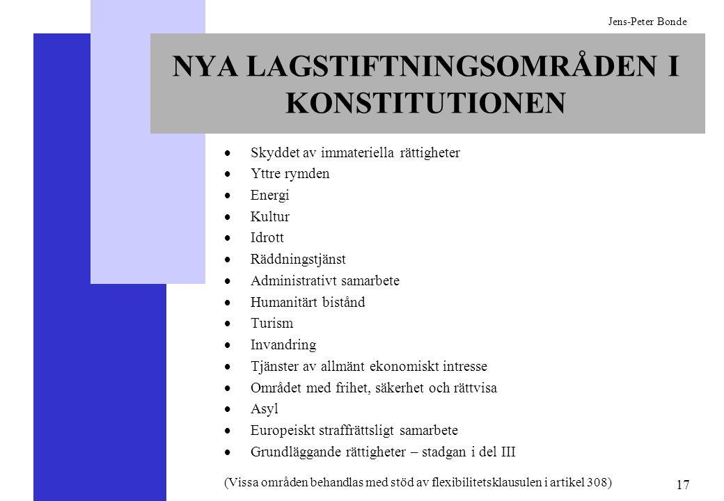 17 Jens-Peter Bonde NYA LAGSTIFTNINGSOMRÅDEN I KONSTITUTIONEN Skyddet av immateriella rättigheter Yttre rymden Energi Kultur Idrott Räddningstjänst Ad
