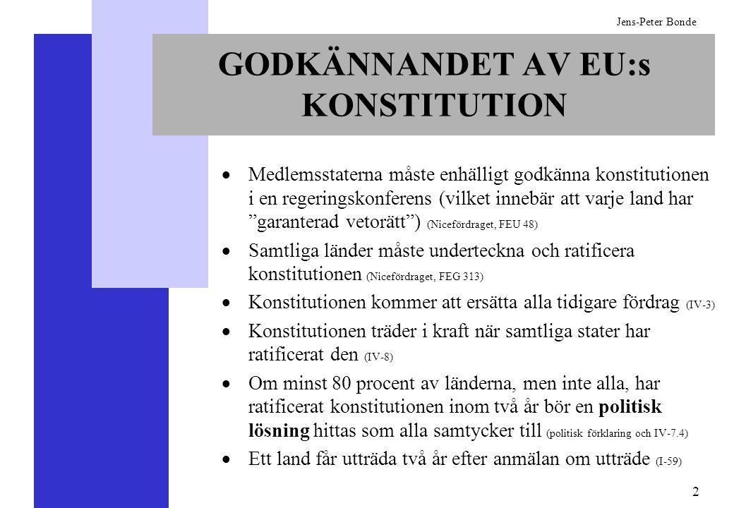 3 Jens-Peter Bonde ÄNDRING AV EU:s KONSTITUTION METOD SOM KRÄVER RATIFICERING Förslag utarbetas av ett konvent (IV-7.2) Förslaget skall behandlas vid en regeringskonferens (IV-7) Samtliga länder måste samtycka och ratificera (IV-8) METODER SOM INTE KRÄVER RATIFICERING Flera länder kan driva sitt samarbete längre – förstärkt samarbete (I-43) Kravet på enhällighet kan på flertalet områden ändras till omröstning med kvalificerad majoritet av stats- och regeringscheferna – fördjupningsklausulen, IV-7a (så kallad passerelle) Nya områden kan läggas till – flexibilitetsklausul I-17 – om de ingår bland konstitutionens mål