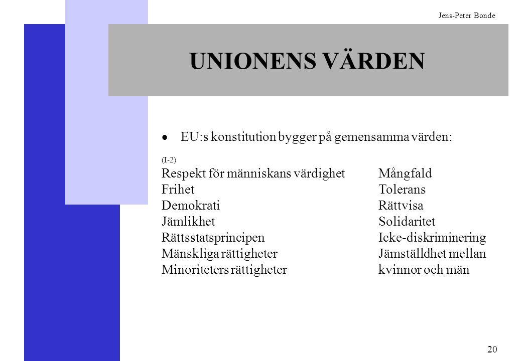 20 Jens-Peter Bonde UNIONENS VÄRDEN EU:s konstitution bygger på gemensamma värden: (I-2) Respekt för människans värdighet Frihet Demokrati Jämlikhet R