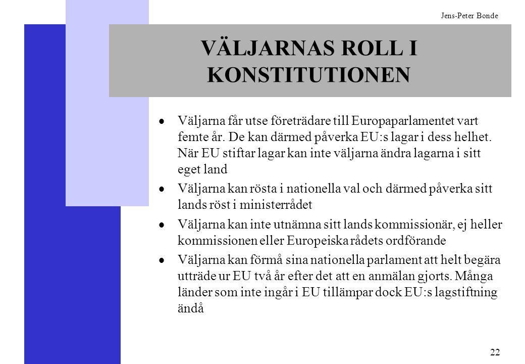 22 Jens-Peter Bonde VÄLJARNAS ROLL I KONSTITUTIONEN Väljarna får utse företrädare till Europaparlamentet vart femte år. De kan därmed påverka EU:s lag
