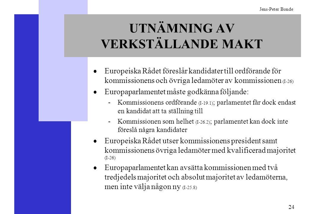 24 Jens-Peter Bonde UTNÄMNING AV VERKSTÄLLANDE MAKT Europeiska Rådet föreslår kandidater till ordförande för kommissionens och övriga ledamöter av kom