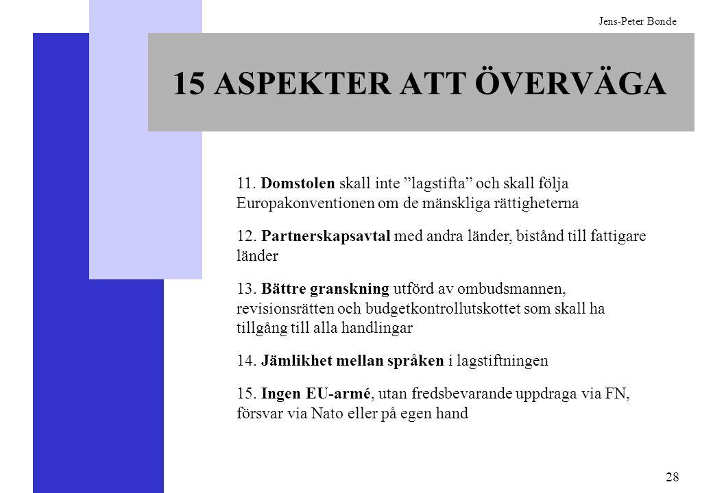 28 Jens-Peter Bonde 15 ASPEKTER ATT ÖVERVÄGA 11. Domstolen skall inte lagstifta och skall följa Europakonventionen om de mänskliga rättigheterna 12. P