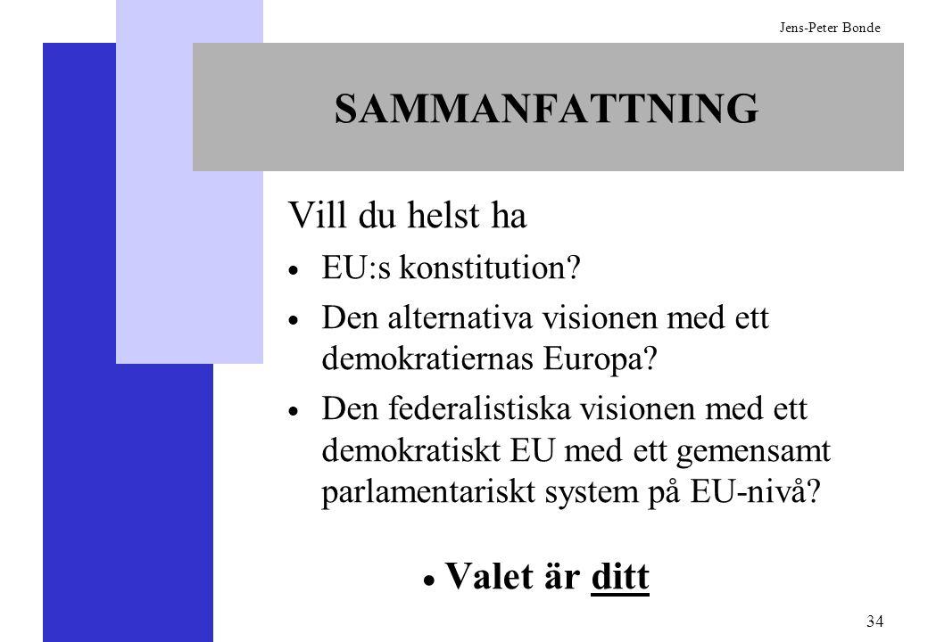 34 Jens-Peter Bonde SAMMANFATTNING Vill du helst ha EU:s konstitution? Den alternativa visionen med ett demokratiernas Europa? Den federalistiska visi