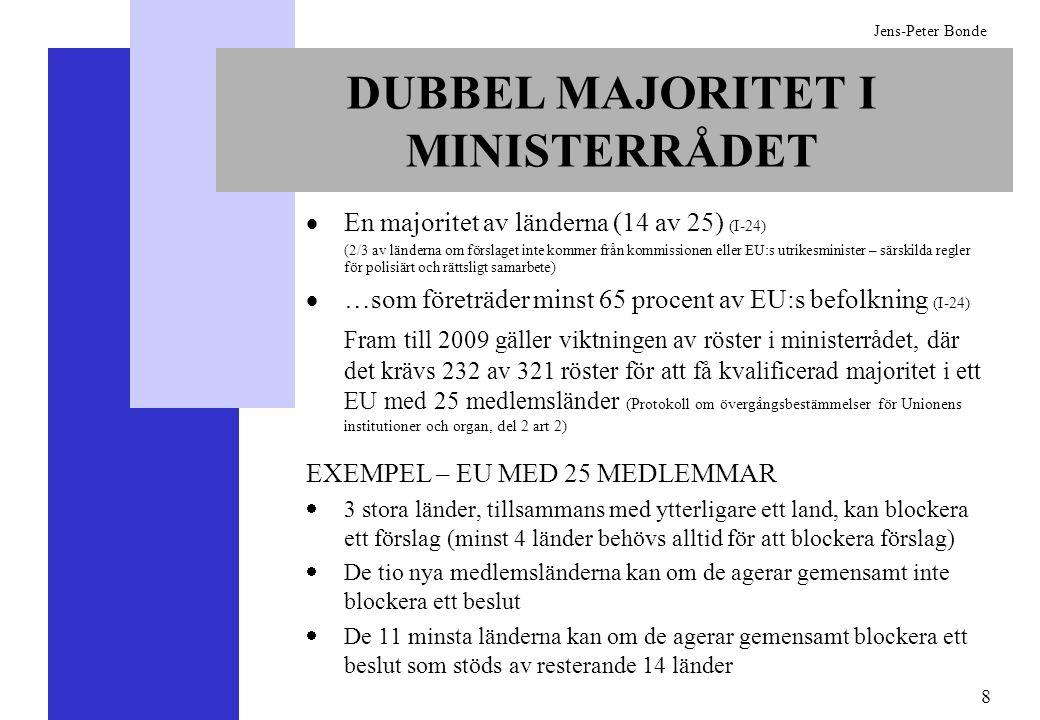 9 Jens-Peter Bonde UNIONENS BEFOGENHETER EU:s exklusiva befogenheter (I-12) -Medlemsstater kan endast agera med EU:s tillstånd Delad befogenhet (I-13) -På de områden där EU lagstiftar har inte medlemsstaterna längre någon rätt att besluta om egen lagstiftning Behörighet för gemensamma åtgärder (I-16) -Unionen har befogenhet att vidta åtgärder som är stödjande, samordnande eller kompletterande i förhållande till medlemsstaternas åtgärder -EU kan anta rättsakter, men får inte harmonisera medlemsstaternas egna lagar (I-15.5)