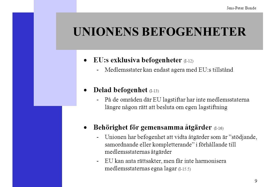10 Jens-Peter Bonde UNIONENS BEFOGENHETER Samordning av den ekonomiska politiken (I-14) Särskilda bestämmelser för euro-området (I-14.1 och protokoll) Gemensam utrikes- och säkerhetspolitik och gradvis ett gemensamt försvar (I-15, I-39-40) Området med frihet, säkerhet och rättvisa (I-41) EU förhandlar om internationella avtal för samtliga medlemsstater på de områden där unionen har intern befogenhet att stifta lagar (I-12.2 och I-6) Juridisk person (I-6, I-39, I-40, I-41) Pelarstrukturen försvinner