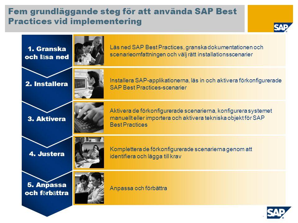 Fem grundläggande steg för att använda SAP Best Practices vid implementering 5.