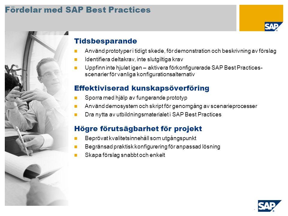 Fördelar med SAP Best Practices Tidsbesparande Använd prototyper i tidigt skede, för demonstration och beskrivning av förslag Identifiera deltakrav, inte slutgiltiga krav Uppfinn inte hjulet igen – aktivera förkonfigurerade SAP Best Practices- scenarier för vanliga konfigurationsalternativ Effektiviserad kunskapsöverföring Sporra med hjälp av fungerande prototyp Använd demosystem och skript för genomgång av scenarieprocesser Dra nytta av utbildningsmaterialet i SAP Best Practices Högre förutsägbarhet för projekt Beprövat kvalitetsinnehåll som utgångspunkt Begränsad praktisk konfigurering för anpassad lösning Skapa förslag snabbt och enkelt