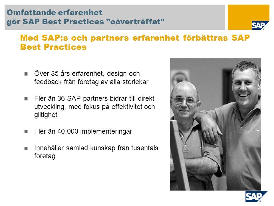 Omfattande erfarenhet gör SAP Best Practices oöverträffat Med SAP:s och partners erfarenhet förbättras SAP Best Practices Över 35 års erfarenhet, design och feedback från företag av alla storlekar Fler än 36 SAP-partners bidrar till direkt utveckling, med fokus på effektivitet och giltighet Fler än 40 000 implementeringar Innehåller samlad kunskap från tusentals företag