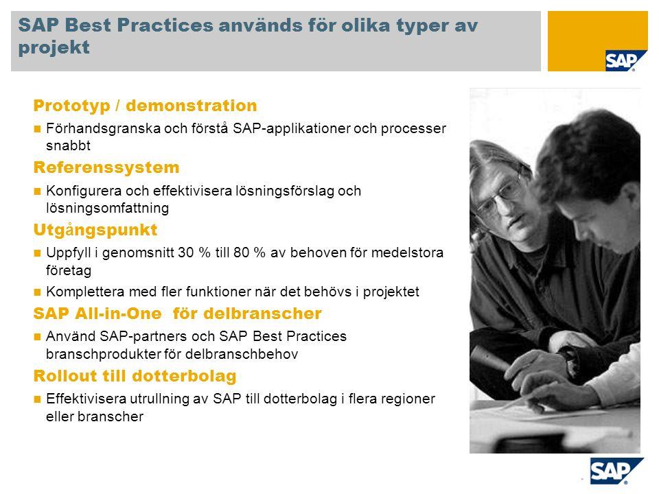 Prototyp / demonstration Förhandsgranska och förstå SAP-applikationer och processer snabbt Referenssystem Konfigurera och effektivisera lösningsförslag och lösningsomfattning Utg å ngspunkt Uppfyll i genomsnitt 30 % till 80 % av behoven för medelstora företag Komplettera med fler funktioner när det behövs i projektet SAP All-in-One för delbranscher Använd SAP-partners och SAP Best Practices branschprodukter för delbranschbehov Rollout till dotterbolag Effektivisera utrullning av SAP till dotterbolag i flera regioner eller branscher SAP Best Practices används för olika typer av projekt