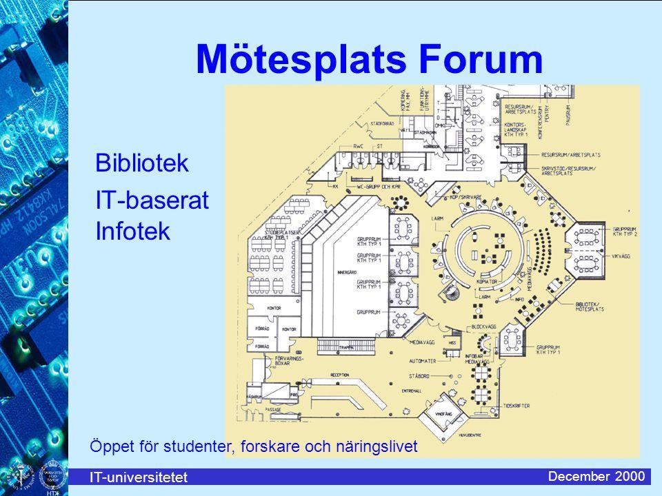 IT-universitetet December 2000 Mötesplats Forum Bibliotek IT-baserat Infotek Öppet för studenter, forskare och näringslivet
