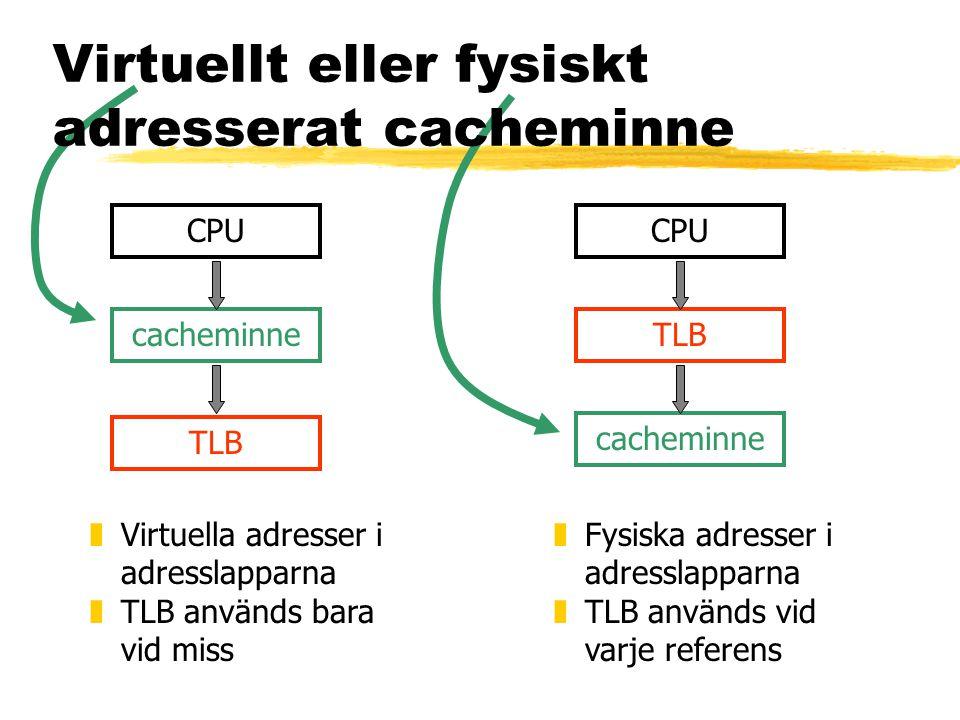 Virtuellt eller fysiskt adresserat cacheminne CPU TLB cacheminne CPU TLB cacheminne z Virtuella adresser i adresslapparna z TLB används bara vid miss