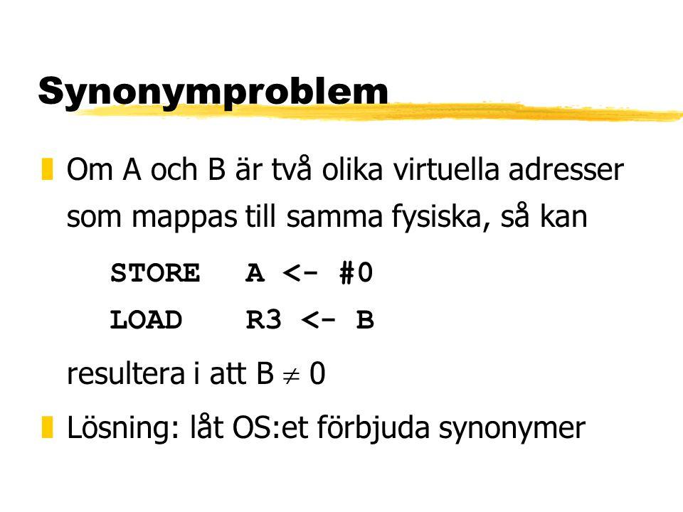 Synonymproblem zOm A och B är två olika virtuella adresser som mappas till samma fysiska, så kan STOREA <- #0 LOADR3 <- B resultera i att B  0 zLösni