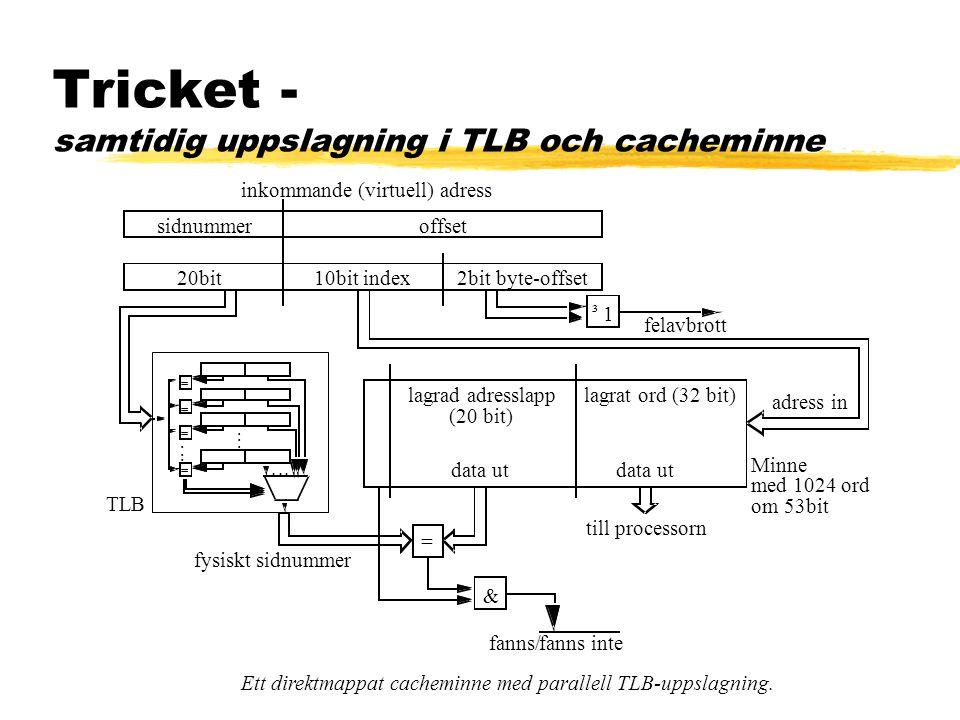 Tricket - samtidig uppslagning i TLB och cacheminne inkommande (virtuell) adress offsetsidnummer Ett direktmappat cacheminne med parallell TLB-uppslag
