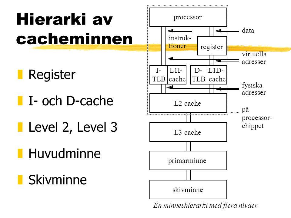 Hierarki av cacheminnen zRegister zI- och D-cache zLevel 2, Level 3 zHuvudminne zSkivminne L2 cache L3 cache En minneshierarki med flera nivåer. primä