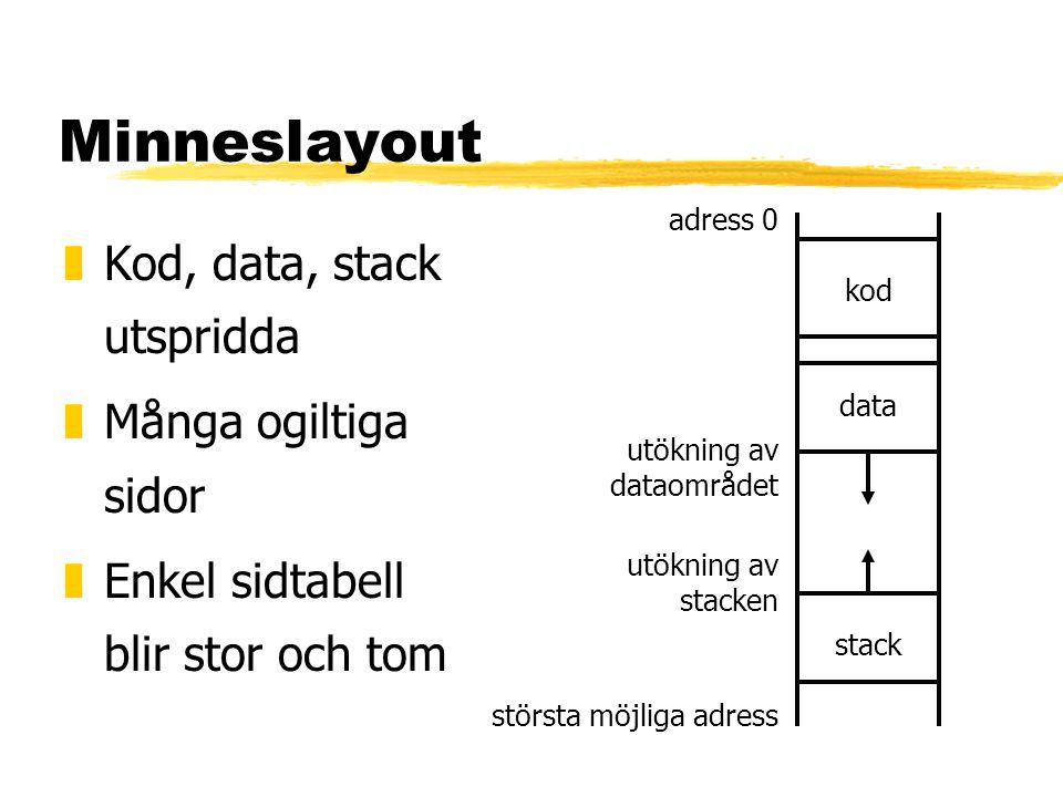 Minneslayout zKod, data, stack utspridda zMånga ogiltiga sidor zEnkel sidtabell blir stor och tom adress 0 största möjliga adress kod data stack utökn
