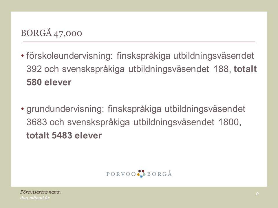 dag.månad.år Förevisarens namn 2 BORGÅ 47,000 förskoleundervisning: finskspråkiga utbildningsväsendet 392 och svenskspråkiga utbildningsväsendet 188,