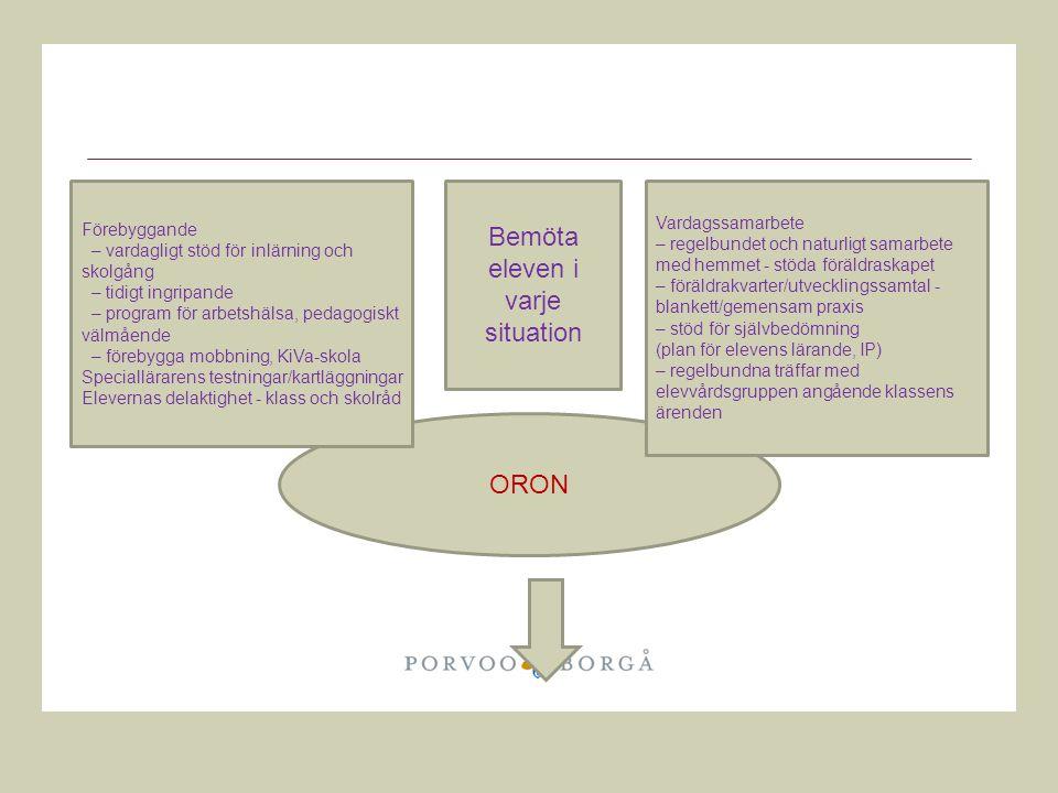 ORON Förebyggande – vardagligt stöd för inlärning och skolgång – tidigt ingripande – program för arbetshälsa, pedagogiskt välmående – förebygga mobbni