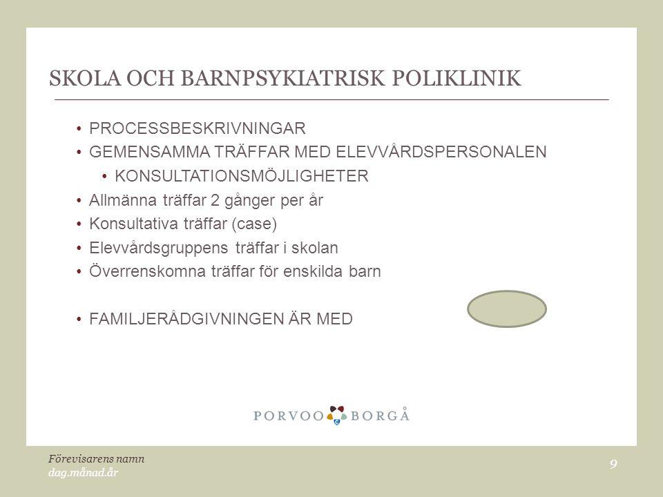 SKOLA OCH BARNPSYKIATRISK POLIKLINIK PROCESSBESKRIVNINGAR GEMENSAMMA TRÄFFAR MED ELEVVÅRDSPERSONALEN KONSULTATIONSMÖJLIGHETER Allmänna träffar 2 gånge