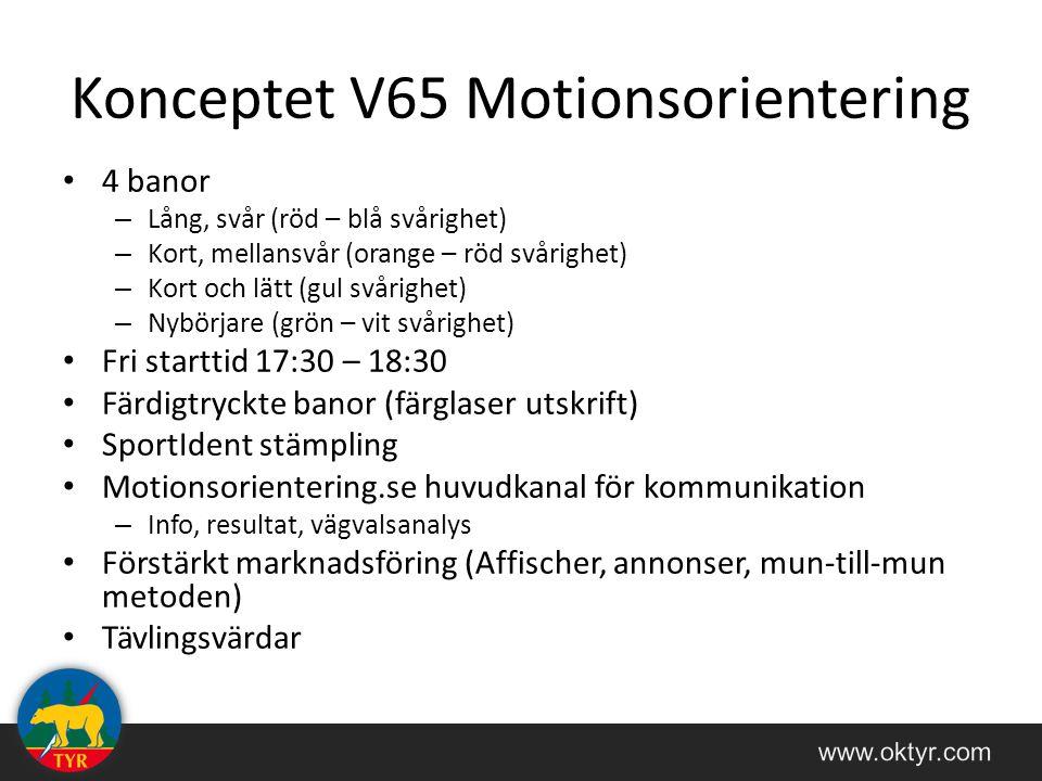 Konceptet V65 Motionsorientering 4 banor – Lång, svår (röd – blå svårighet) – Kort, mellansvår (orange – röd svårighet) – Kort och lätt (gul svårighet) – Nybörjare (grön – vit svårighet) Fri starttid 17:30 – 18:30 Färdigtryckte banor (färglaser utskrift) SportIdent stämpling Motionsorientering.se huvudkanal för kommunikation – Info, resultat, vägvalsanalys Förstärkt marknadsföring (Affischer, annonser, mun-till-mun metoden) Tävlingsvärdar