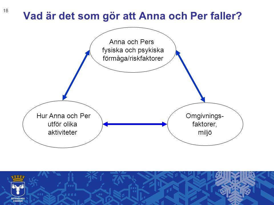 Vad är det som gör att Anna och Per faller.