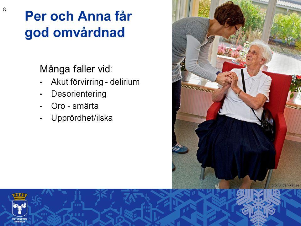 Per och Anna får god omvårdnad Många faller vid : Akut förvirring - delirium Desorientering Oro - smärta Upprördhet/ilska 8 foto: Bildarkivet.se
