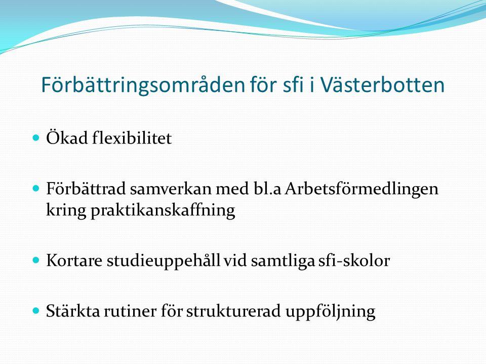 Förbättringsområden för sfi i Västerbotten Ökad flexibilitet Förbättrad samverkan med bl.a Arbetsförmedlingen kring praktikanskaffning Kortare studieu
