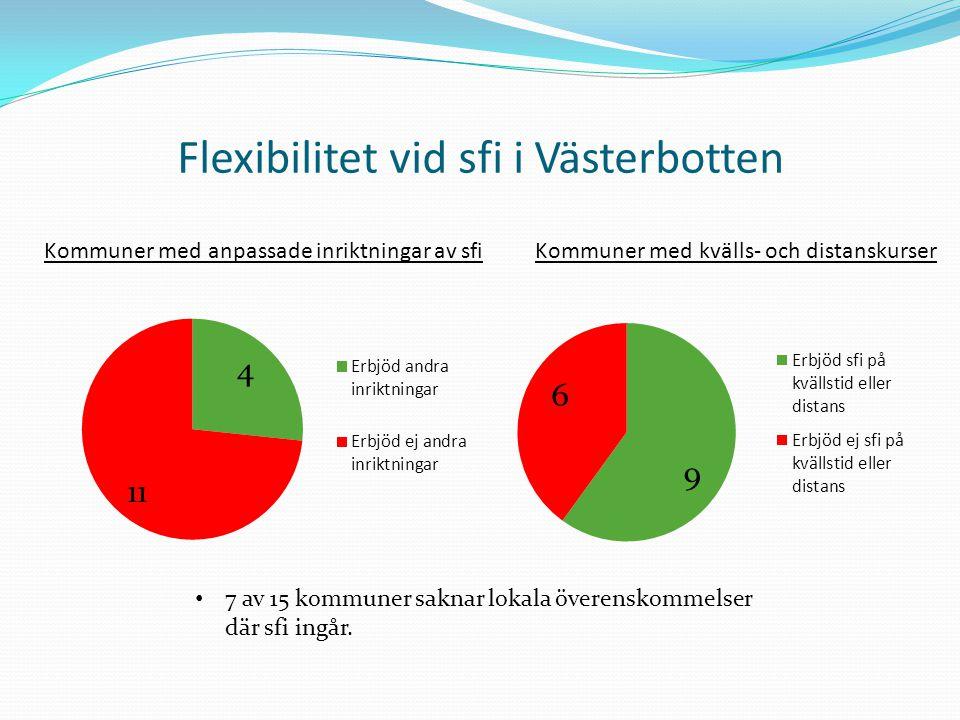 Flexibilitet vid sfi i Västerbotten Kommuner med anpassade inriktningar av sfiKommuner med kvälls- och distanskurser 7 av 15 kommuner saknar lokala öv