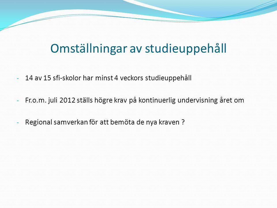 Omställningar av studieuppehåll - 14 av 15 sfi-skolor har minst 4 veckors studieuppehåll - Fr.o.m. juli 2012 ställs högre krav på kontinuerlig undervi