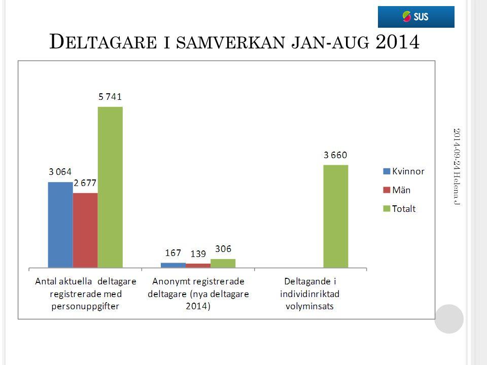 D ELTAGARE I SAMVERKAN JAN - AUG 2014 2014-09-24 Helena J