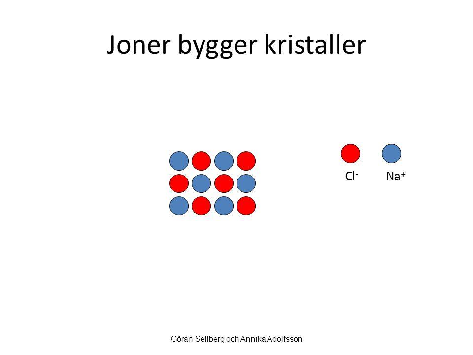 Joner bygger kristaller Cl - Na + Göran Sellberg och Annika Adolfsson