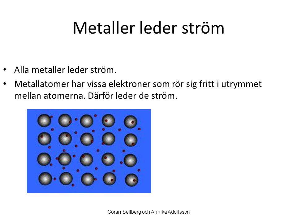 Metaller leder ström Alla metaller leder ström. Metallatomer har vissa elektroner som rör sig fritt i utrymmet mellan atomerna. Därför leder de ström.