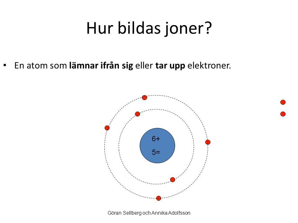 Hur bildas joner? En atom som lämnar ifrån sig eller tar upp elektroner. 6+ 5= Göran Sellberg och Annika Adolfsson