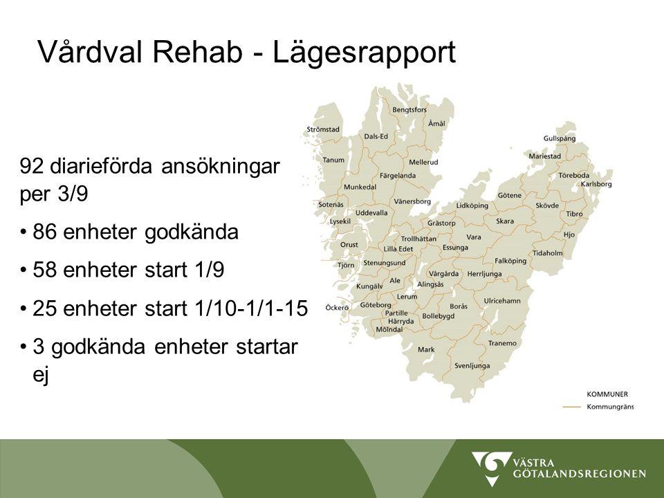 Vårdval Rehab - Lägesrapport 92 diarieförda ansökningar per 3/9 varav 51 Närhälsan 1 Partille kommun 2 Samrehab Mark/Svenlj.