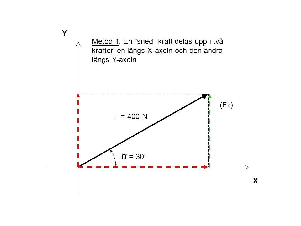 "Y X α = 30° F = 400 N Metod 1: En ""sned"" kraft delas upp i två krafter, en längs X-axeln och den andra längs Y-axeln. (F Y )"