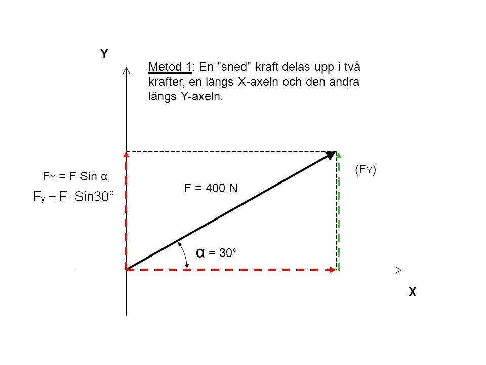 """Y X α = 30° F = 400 N F Y = F Sin α Metod 1: En """"sned"""" kraft delas upp i två krafter, en längs X-axeln och den andra längs Y-axeln. (F Y )"""