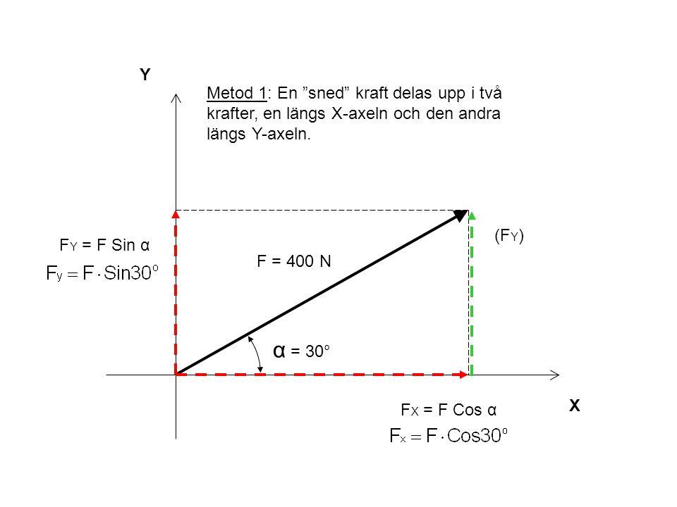 """Y X α = 30° F = 400 N F X = F Cos α F Y = F Sin α Metod 1: En """"sned"""" kraft delas upp i två krafter, en längs X-axeln och den andra längs Y-axeln. (F Y"""