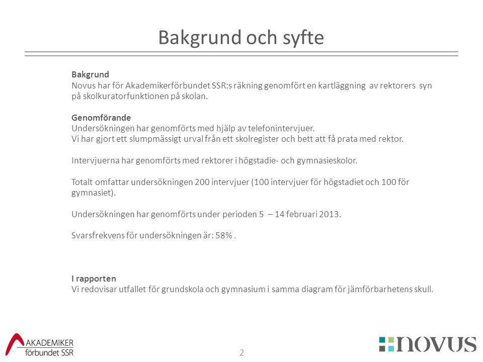 2 Bakgrund och syfte Bakgrund Novus har för Akademikerförbundet SSR:s räkning genomfört en kartläggning av rektorers syn på skolkuratorfunktionen på s