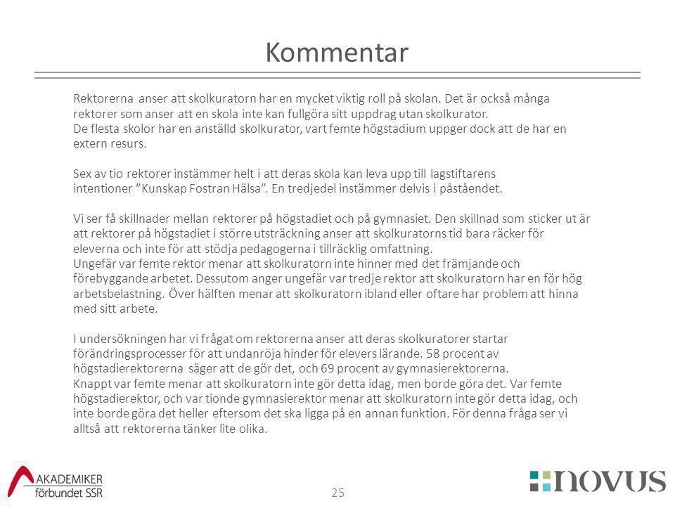25 Kommentar Rektorerna anser att skolkuratorn har en mycket viktig roll på skolan. Det är också många rektorer som anser att en skola inte kan fullgö