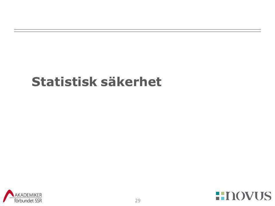 29 Statistisk säkerhet