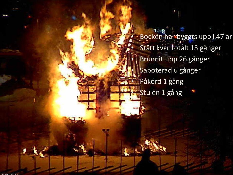 Bocken har byggts upp i 47 år Stått kvar totalt 13 gånger Brunnit upp 26 gånger Saboterad 6 gånger Påkörd 1 gång Stulen 1 gång