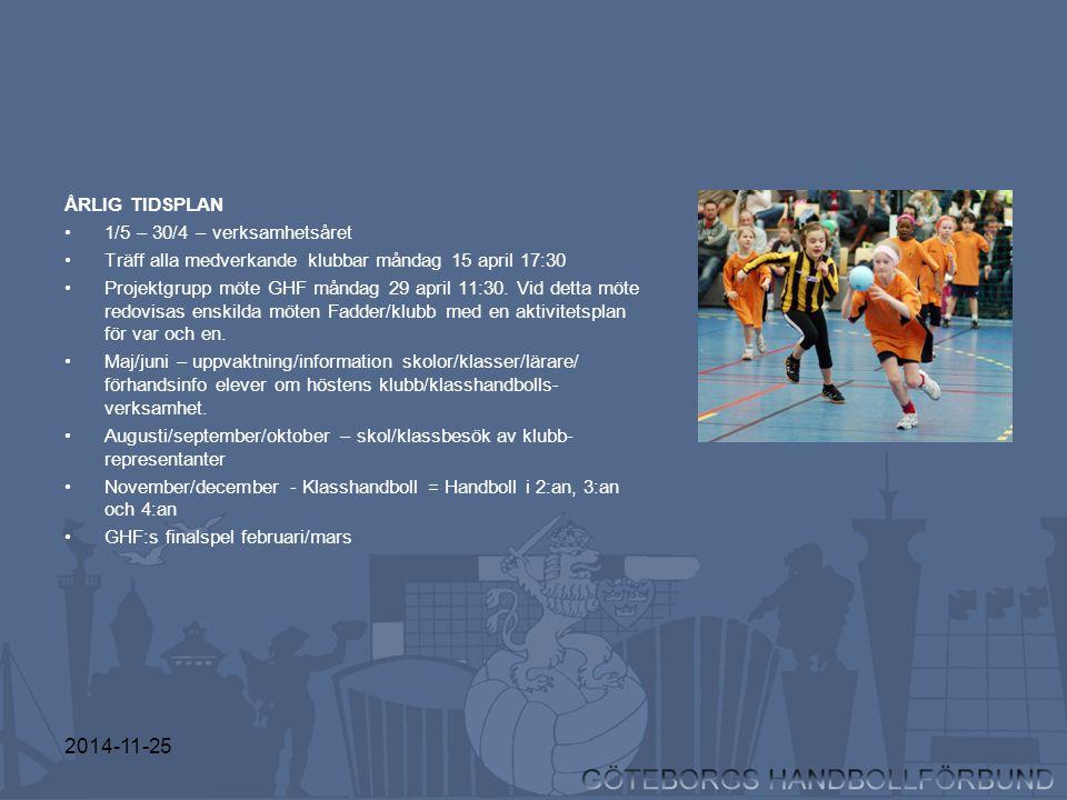 2014-11-25 ÅRLIG TIDSPLAN 1/5 – 30/4 – verksamhetsåret Träff alla medverkande klubbar måndag 15 april 17:30 Projektgrupp möte GHF måndag 29 april 11:3