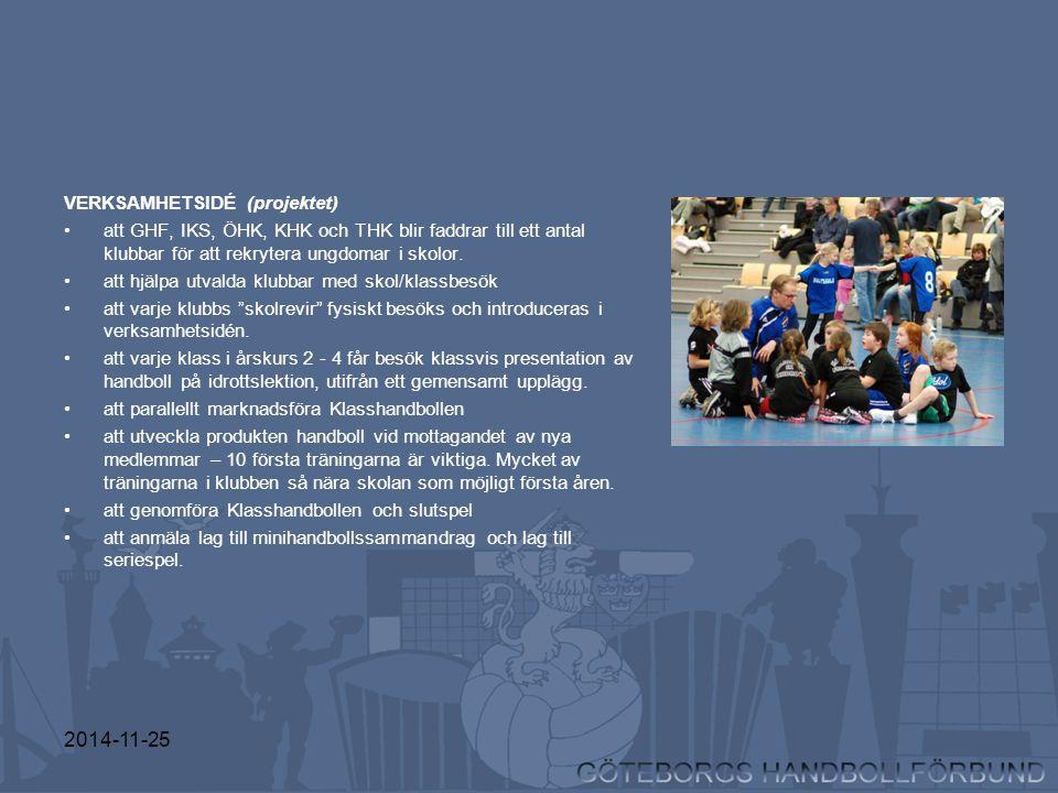 2014-11-25 VERKSAMHETSIDÉ (projektet) att GHF, IKS, ÖHK, KHK och THK blir faddrar till ett antal klubbar för att rekrytera ungdomar i skolor. att hjäl