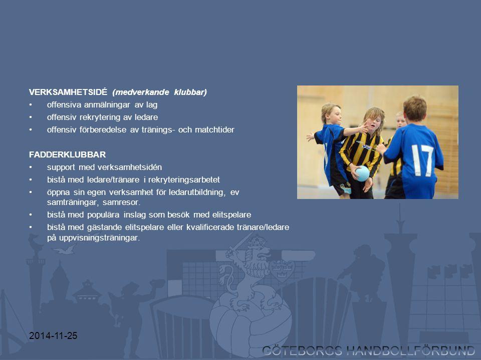 2014-11-25 VERKSAMHETSIDÉ (medverkande klubbar) offensiva anmälningar av lag offensiv rekrytering av ledare offensiv förberedelse av tränings- och mat