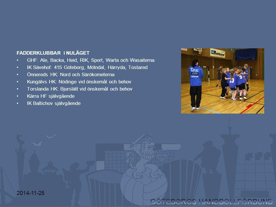2014-11-25 FADDERKLUBBAR i NULÄGET GHF: Ale, Backa, Heid, RIK, Sport, Warta och Wasaiterna IK Sävehof: 415 Göteborg, Mölndal, Härryda, Tostared Önnere